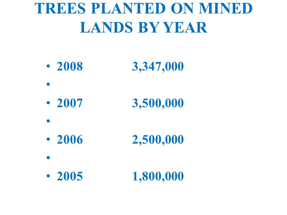TREES PLANTED ON MINED LANDS BY YEAR 20083,347, ,500, ,500, ,800,000