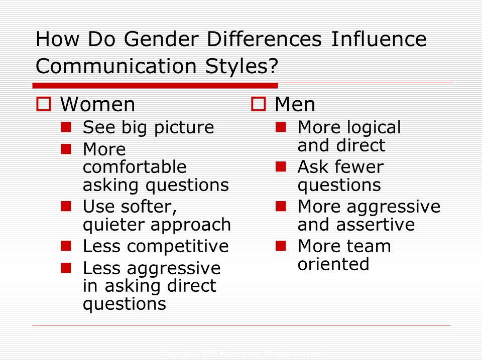 Copyright © 2006 Elsevier, Inc. All rights reserved How Do Gender Differences Influence Communication Styles? Women See big picture More comfortable a