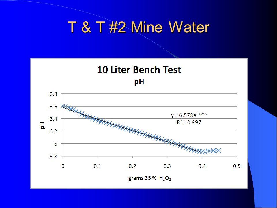 T & T #2 Mine Water
