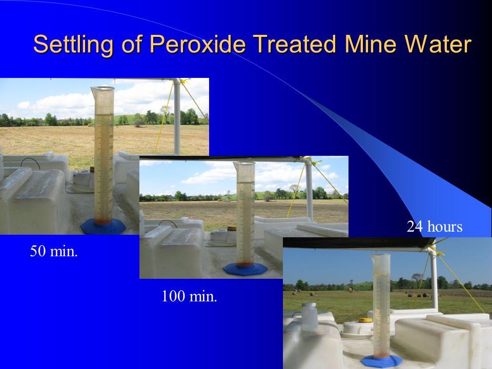 Settling of Peroxide Treated Mine Water 50 min. 100 min. 24 hours
