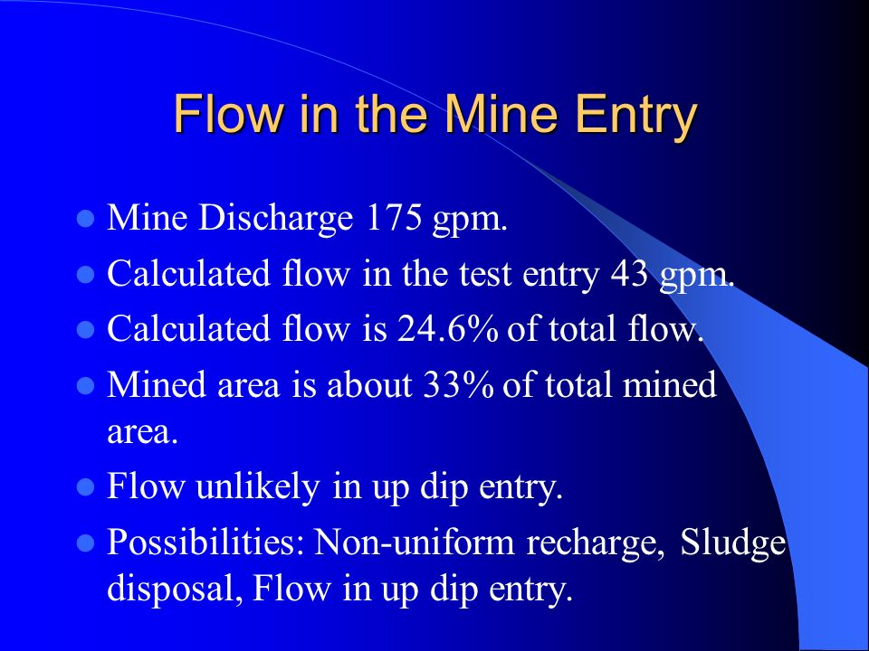 Flow in the Mine Entry Mine Discharge 175 gpm. Calculated flow in the test entry 43 gpm. Calculated flow is 24.6% of total flow. Mined area is about 3
