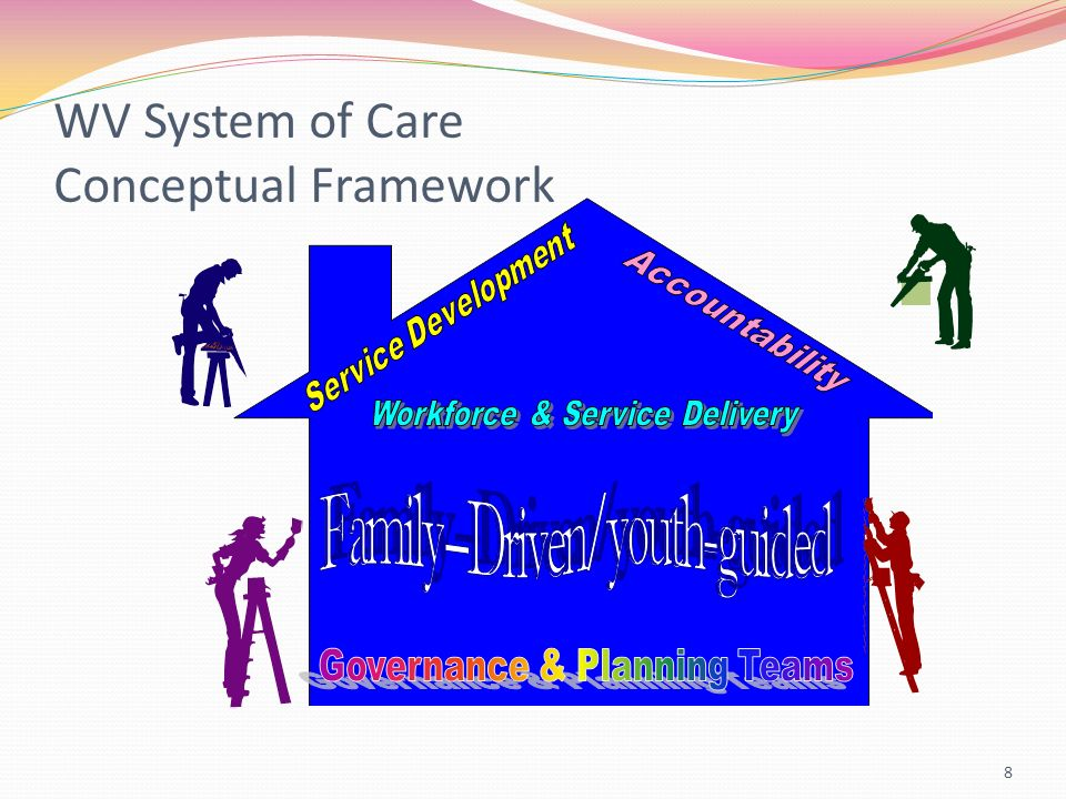 WV System of Care Conceptual Framework 8