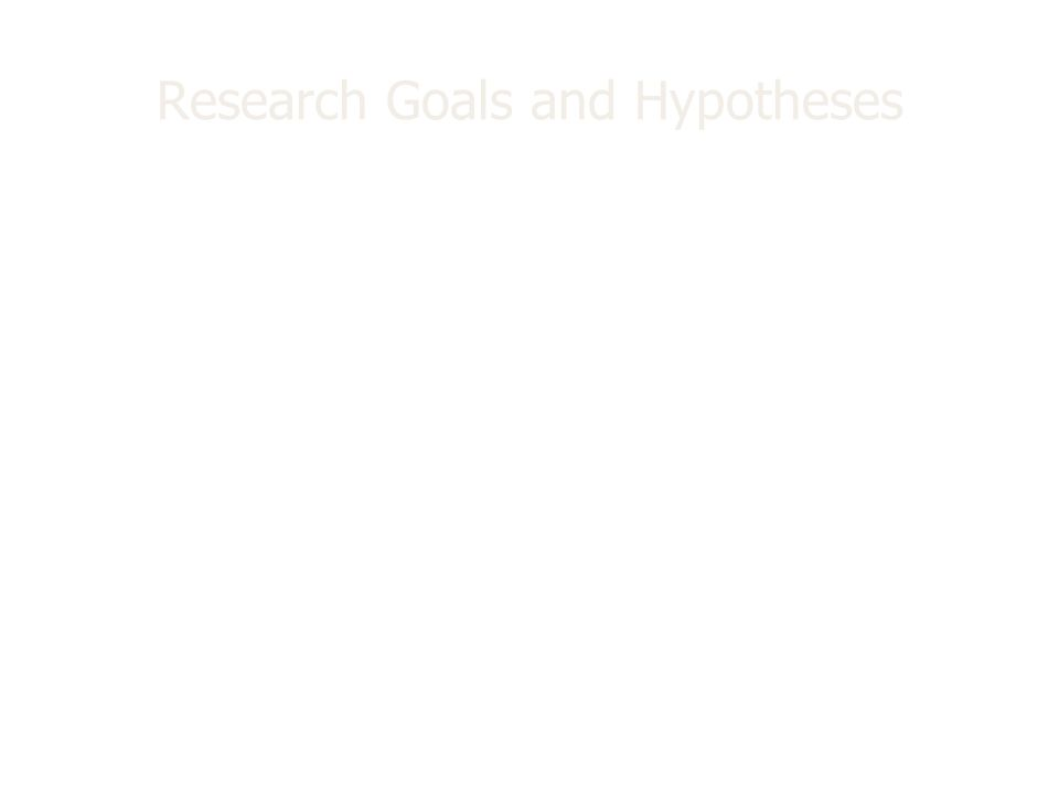 Research Goals and Hypotheses Evaluating the extent to which the program has achieved its intended health knowledge outcomes; Identifying the programmatic strategies that have been employed to ensure the programs success; and Identifying whether two program elements - health and income generation - are effectively connected to strengthen the impacts of both.