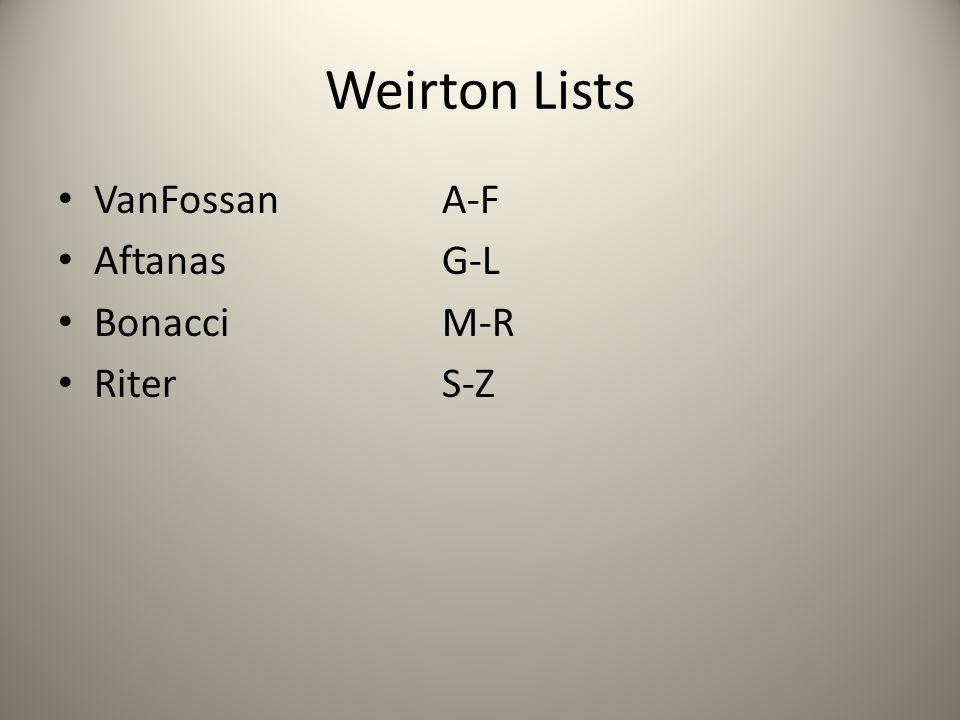 Advisor Lists Wheeling: Hans A-C Watson D-G WycherleyH-K Kuca L-N Tyburski O-R Keyser S-U Berry V-Z