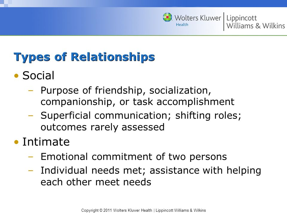 Copyright © 2011 Wolters Kluwer Health | Lippincott Williams & Wilkins Types of Relationships Social –Purpose of friendship, socialization, companions