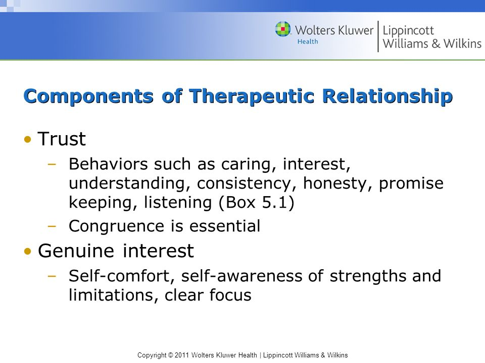 Copyright © 2011 Wolters Kluwer Health   Lippincott Williams & Wilkins Therapeutic Roles of the Nurse in a Relationship Teacher (coping, problem solving, medication regimen, community resources) Caregiver (therapeutic relationship, physical care) Advocate (ensuring privacy and dignity, informed consent, access to services, safety from abuse and exploitation) Parent surrogate (Box 5.5)