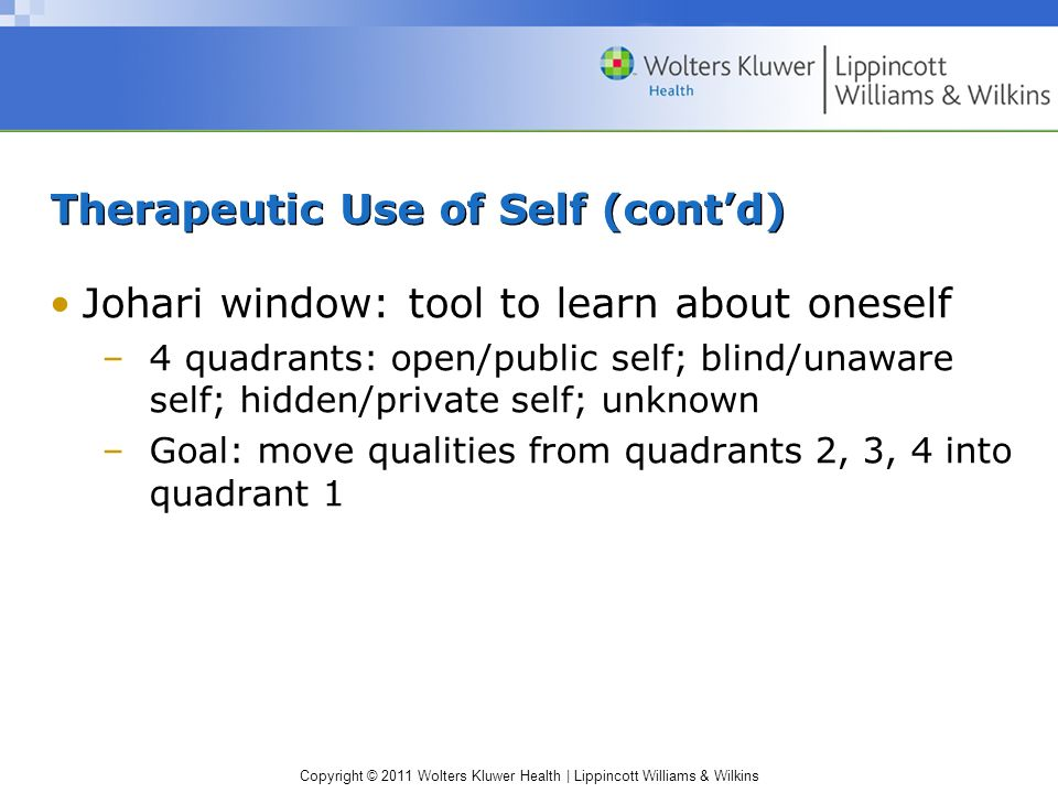 Copyright © 2011 Wolters Kluwer Health | Lippincott Williams & Wilkins Therapeutic Use of Self (contd) Johari window: tool to learn about oneself –4 q