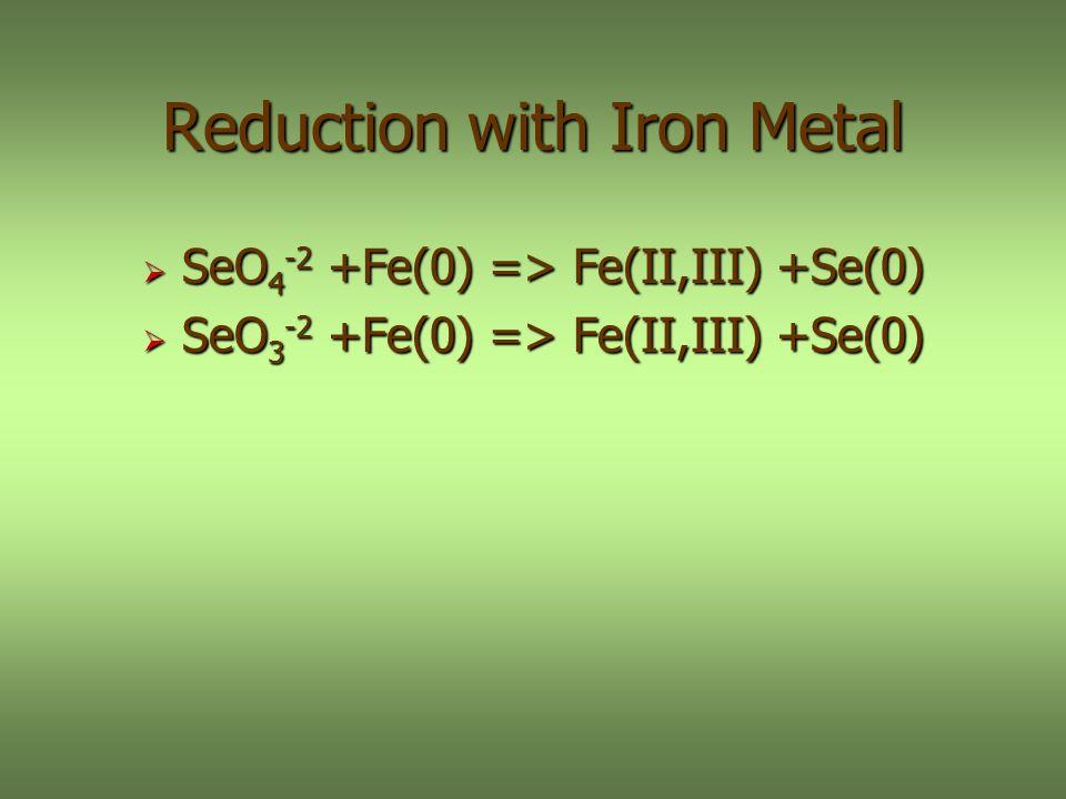 Reduction with Iron Metal SeO 4 -2 +Fe(0) => Fe(II,III) +Se(0) SeO 4 -2 +Fe(0) => Fe(II,III) +Se(0) SeO 3 -2 +Fe(0) => Fe(II,III) +Se(0) SeO 3 -2 +Fe(