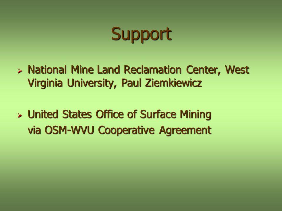 Support National Mine Land Reclamation Center, West Virginia University, Paul Ziemkiewicz National Mine Land Reclamation Center, West Virginia Univers