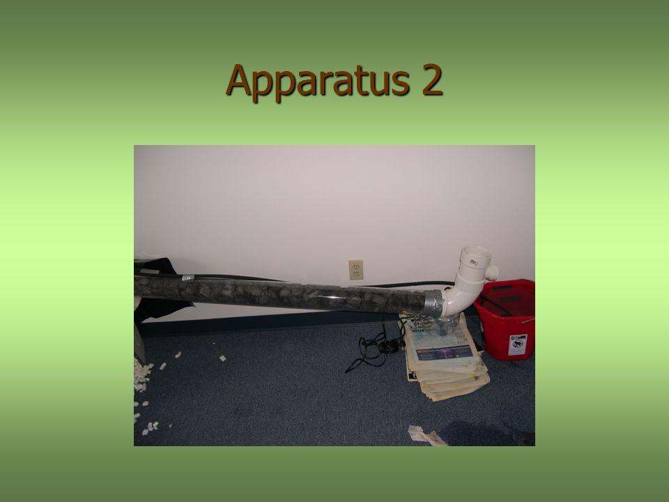 Apparatus 2