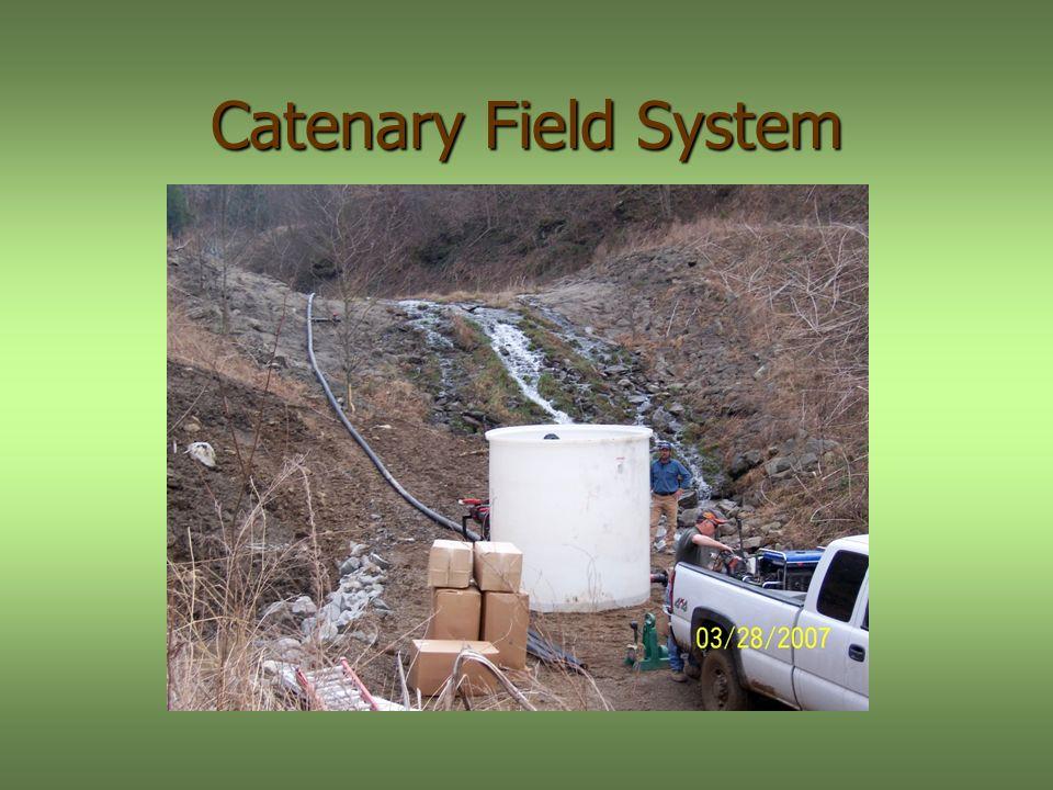 Catenary Field System