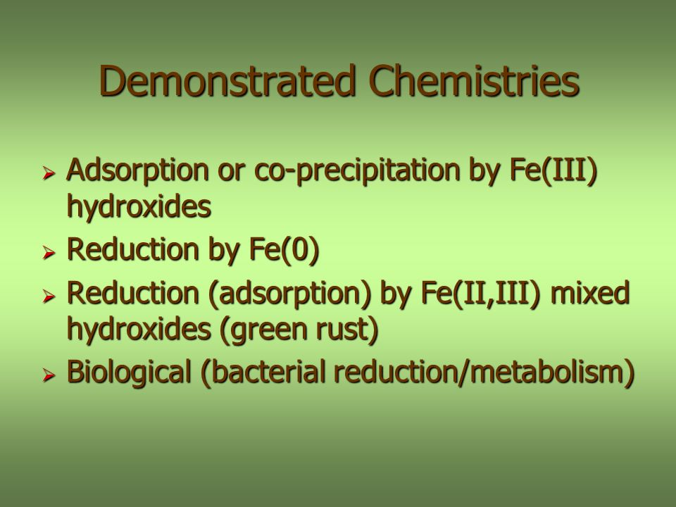 Demonstrated Chemistries Adsorption or co-precipitation by Fe(III) hydroxides Adsorption or co-precipitation by Fe(III) hydroxides Reduction by Fe(0) Reduction by Fe(0) Reduction (adsorption) by Fe(II,III) mixed hydroxides (green rust) Reduction (adsorption) by Fe(II,III) mixed hydroxides (green rust) Biological (bacterial reduction/metabolism) Biological (bacterial reduction/metabolism)