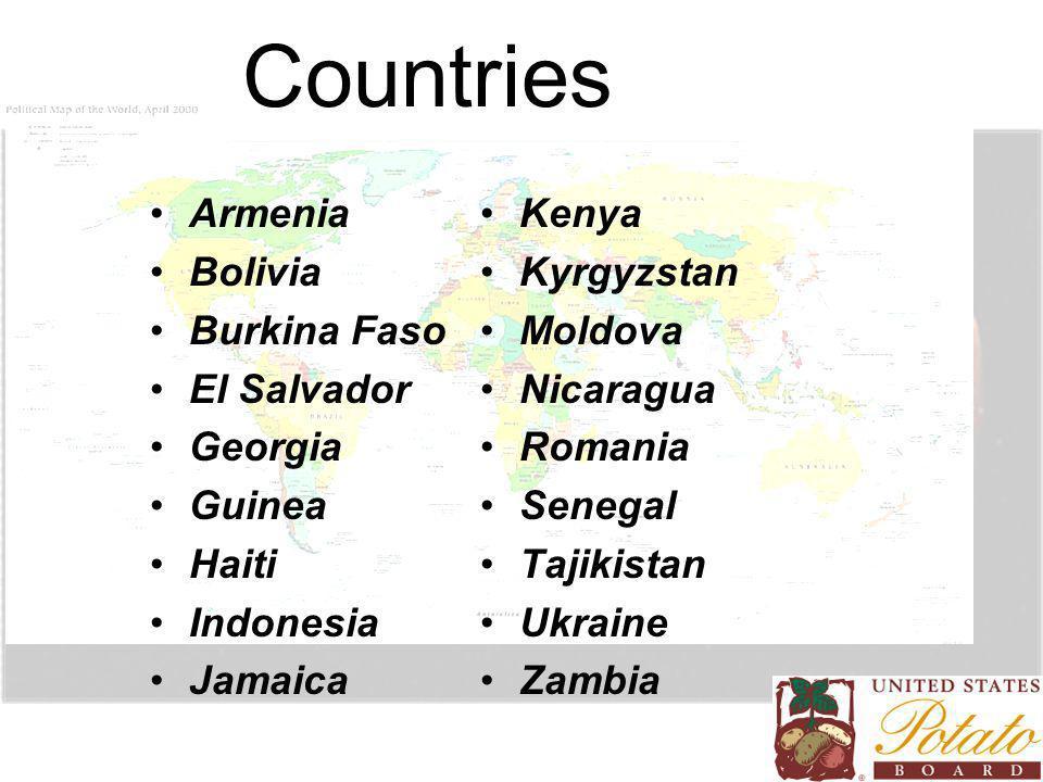 Countries Armenia Bolivia Burkina Faso El Salvador Georgia Guinea Haiti Indonesia Jamaica Kenya Kyrgyzstan Moldova Nicaragua Romania Senegal Tajikistan Ukraine Zambia