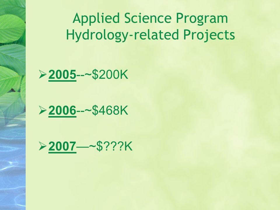 Applied Science Program Hydrology-related Projects 2005--~$200K 2006--~$468K 2007~$???K
