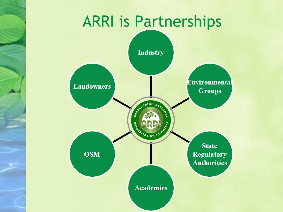 ARRI is Partnerships Industry Environmental Groups State Regulatory Authorities AcademicsOSMLandowners