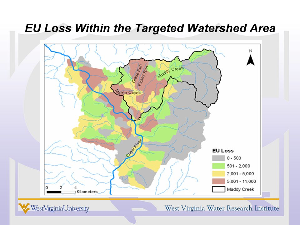 EU Loss Within the Targeted Watershed Area