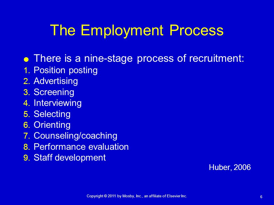 6 Copyright © 2011 by Mosby, Inc., an affiliate of Elsevier Inc. The Employment Process There is a nine-stage process of recruitment: 1. Position post