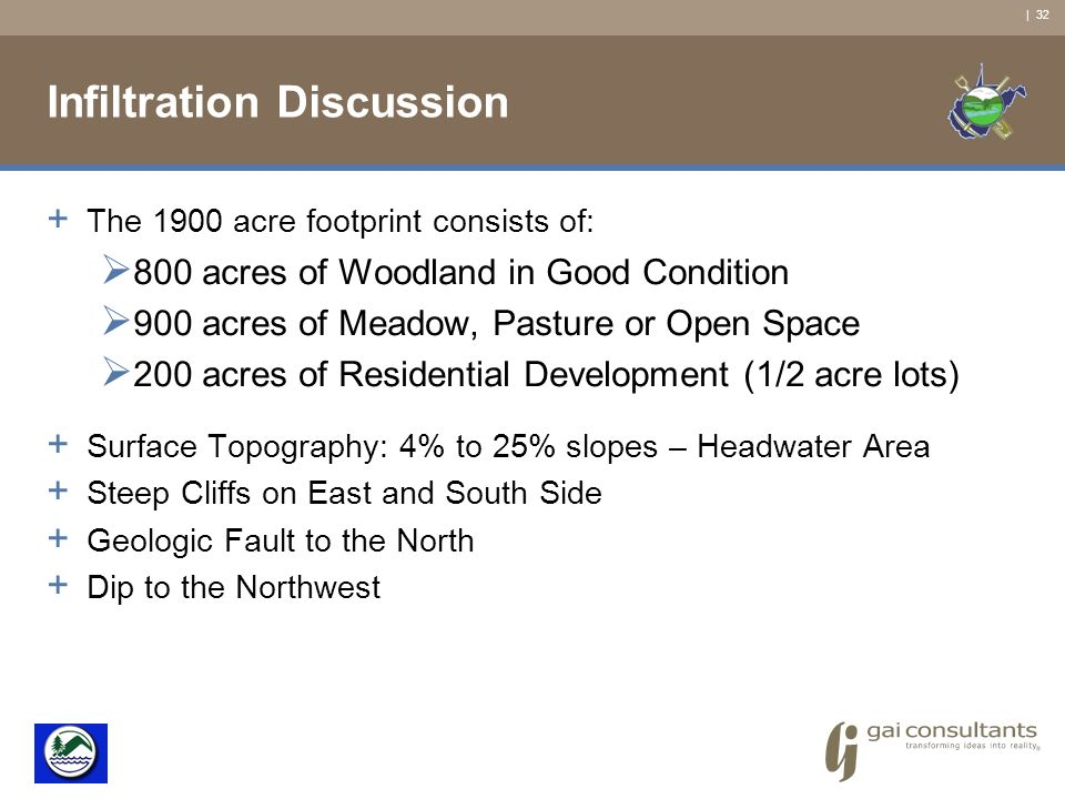 | 32 Infiltration Discussion + The 1900 acre footprint consists of: 800 acres of Woodland in Good Condition 900 acres of Meadow, Pasture or Open Space 200 acres of Residential Development (1/2 acre lots) + Surface Topography: 4% to 25% slopes – Headwater Area + Steep Cliffs on East and South Side + Geologic Fault to the North + Dip to the Northwest