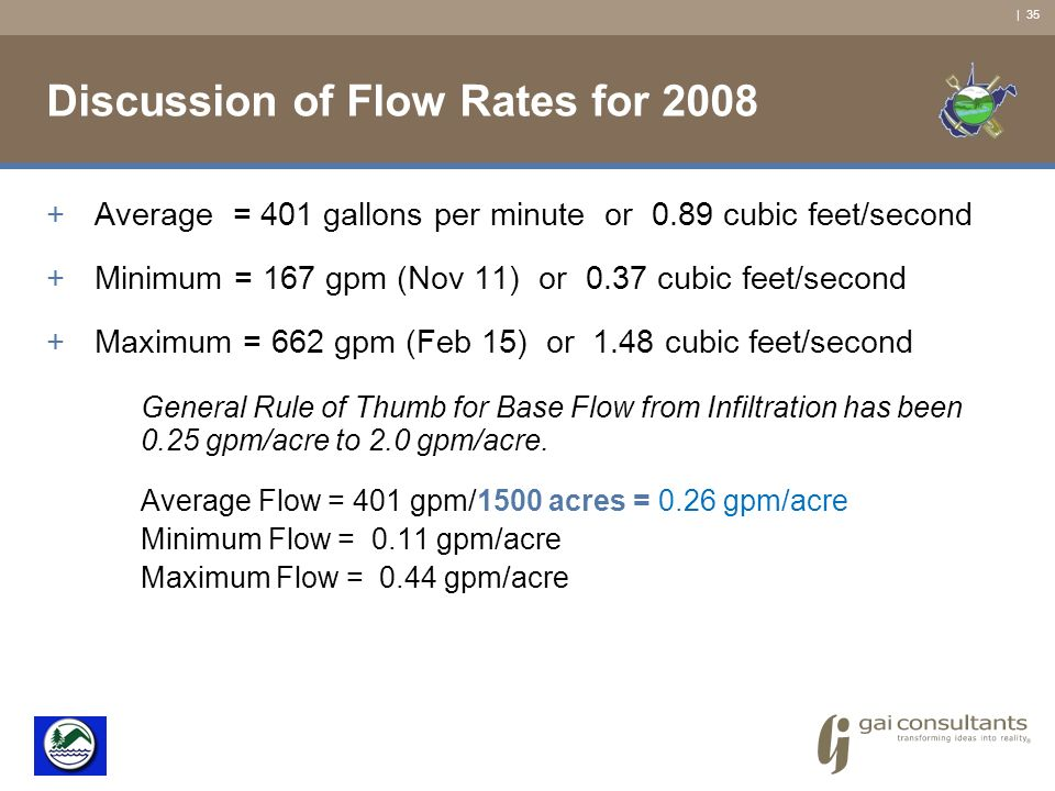 | 35 Discussion of Flow Rates for 2008 +Average = 401 gallons per minute or 0.89 cubic feet/second +Minimum = 167 gpm (Nov 11) or 0.37 cubic feet/second +Maximum = 662 gpm (Feb 15) or 1.48 cubic feet/second General Rule of Thumb for Base Flow from Infiltration has been 0.25 gpm/acre to 2.0 gpm/acre.