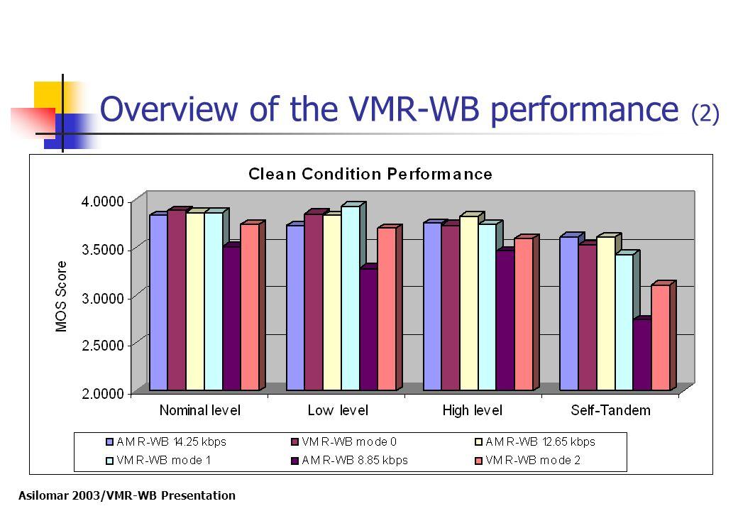 Asilomar 2003/VMR-WB Presentation Overview of the VMR-WB performance (2)