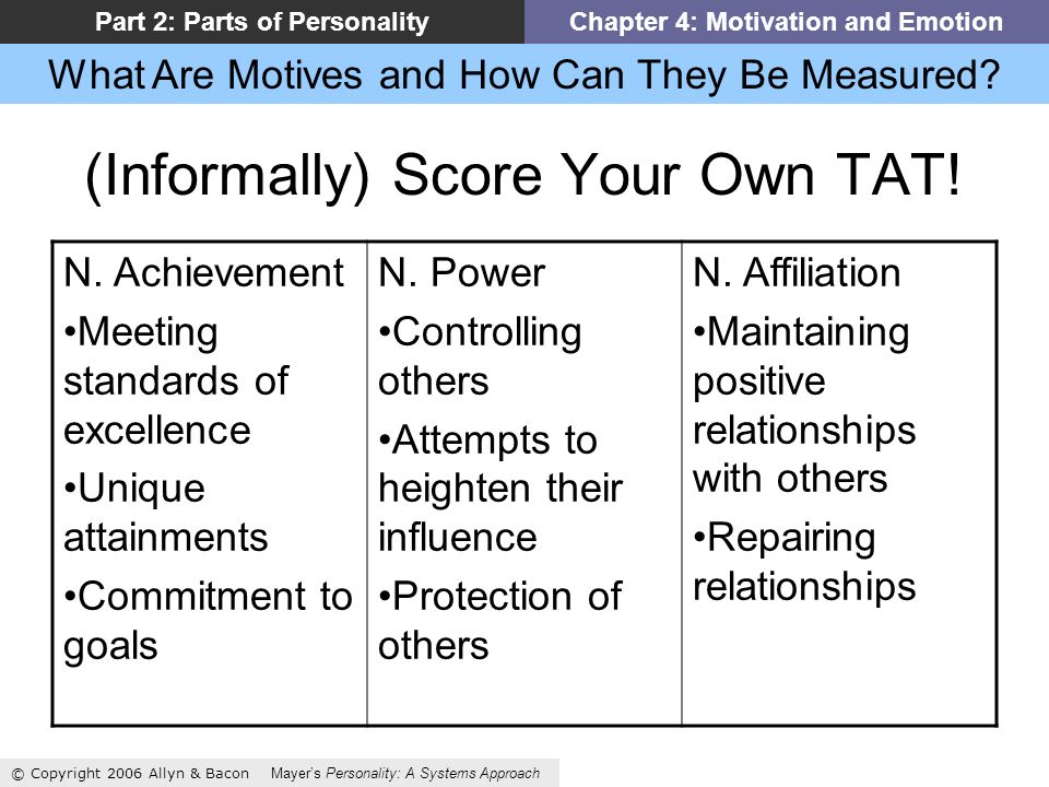 What Are Motives and How Can They Be Measured.
