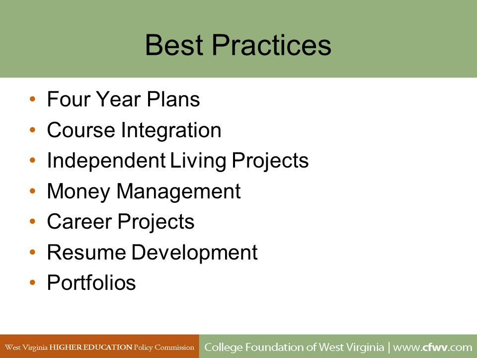 Best Practices Four Year Plans Course Integration Independent Living Projects Money Management Career Projects Resume Development Portfolios