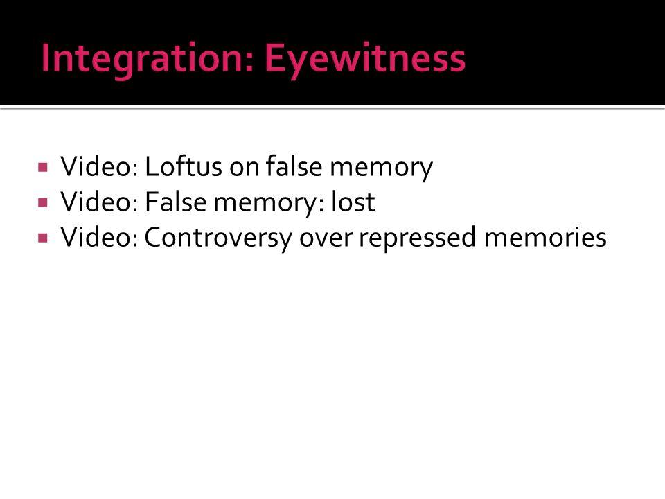 Video: Loftus on false memory Video: False memory: lost Video: Controversy over repressed memories
