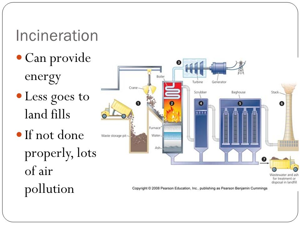 Incineration Can provide energy Less goes to land fills If not done properly, lots of air pollution