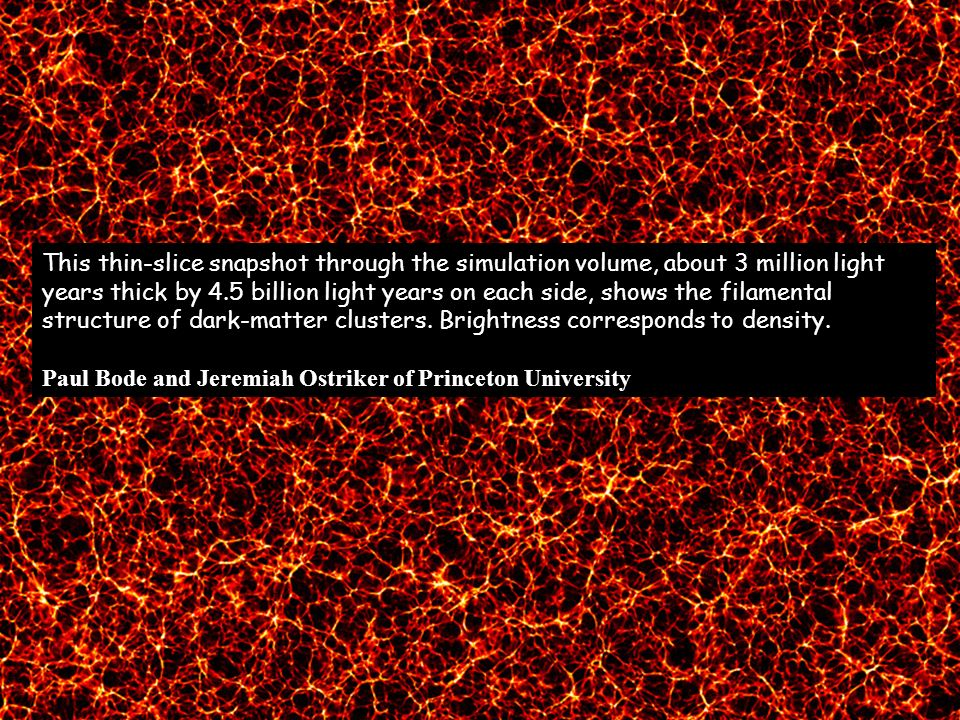 This thin-slice snapshot through the simulation volume, about 3 million light years thick by 4.5 billion light years on each side, shows the filamental structure of dark-matter clusters.