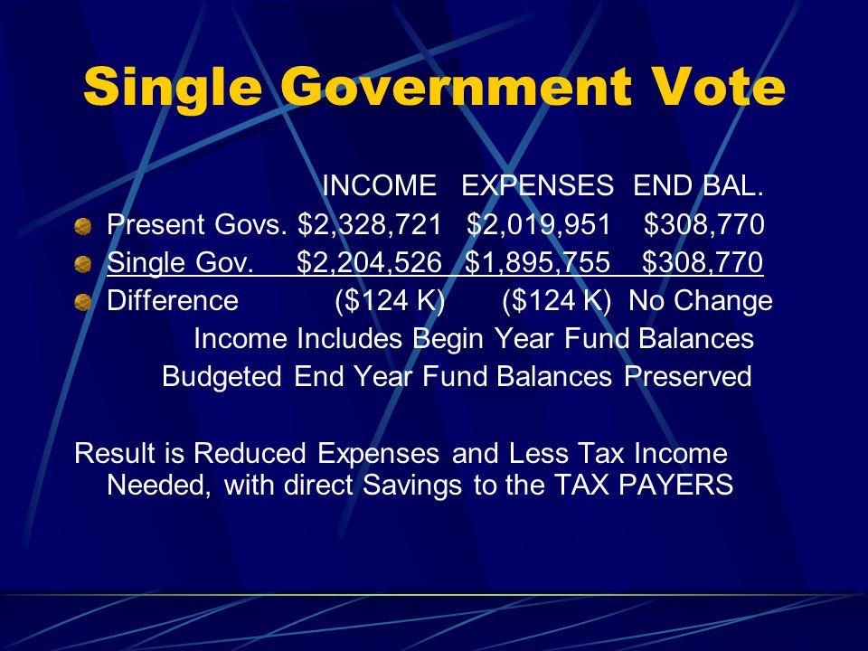 Single Government Vote INCOME EXPENSES END BAL. Present Govs.