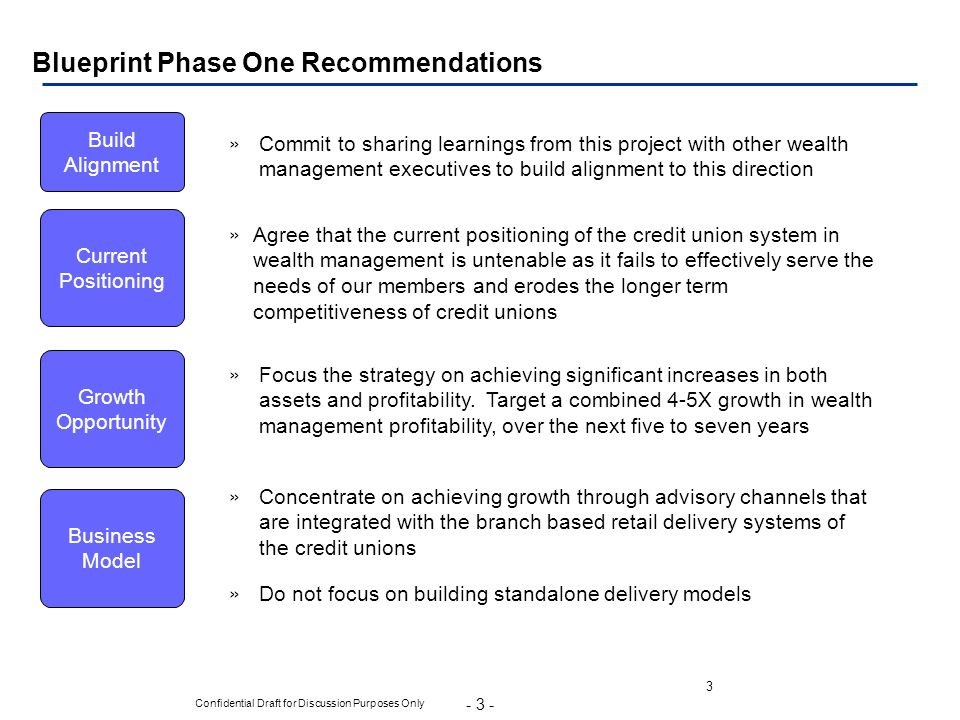 - 3 - Confidential Draft for Discussion Purposes Only 3 Blueprint Phase One Recommendations Current Positioning Growth Opportunity Business Model Buil