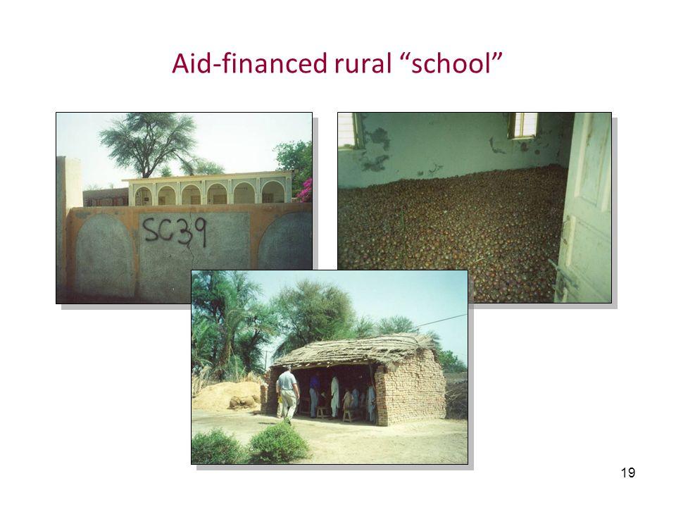 19 Aid-financed rural school