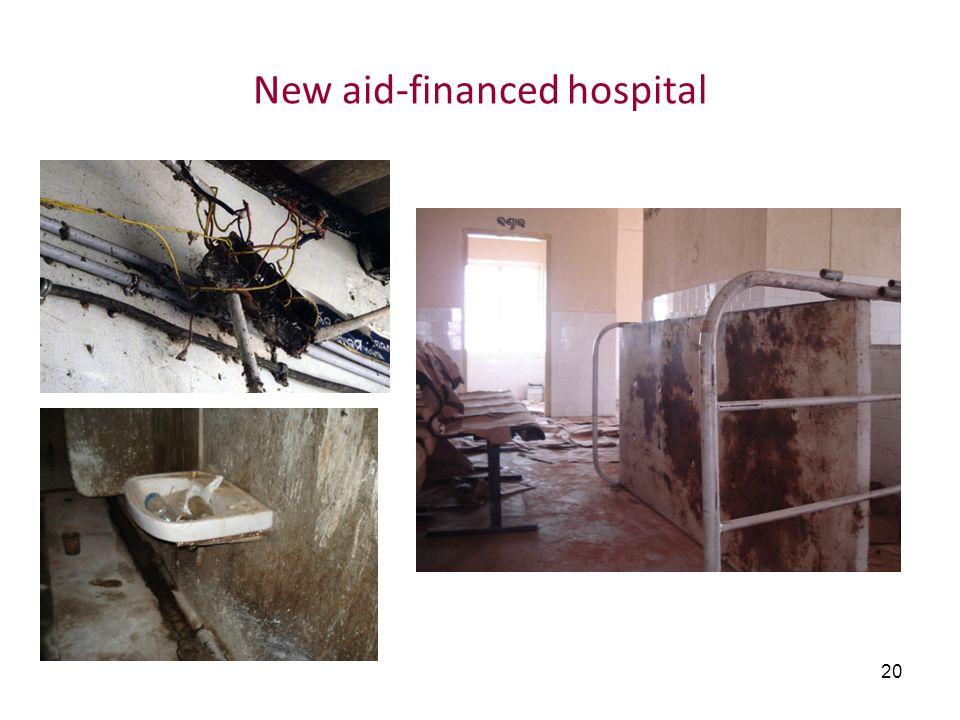 20 New aid-financed hospital