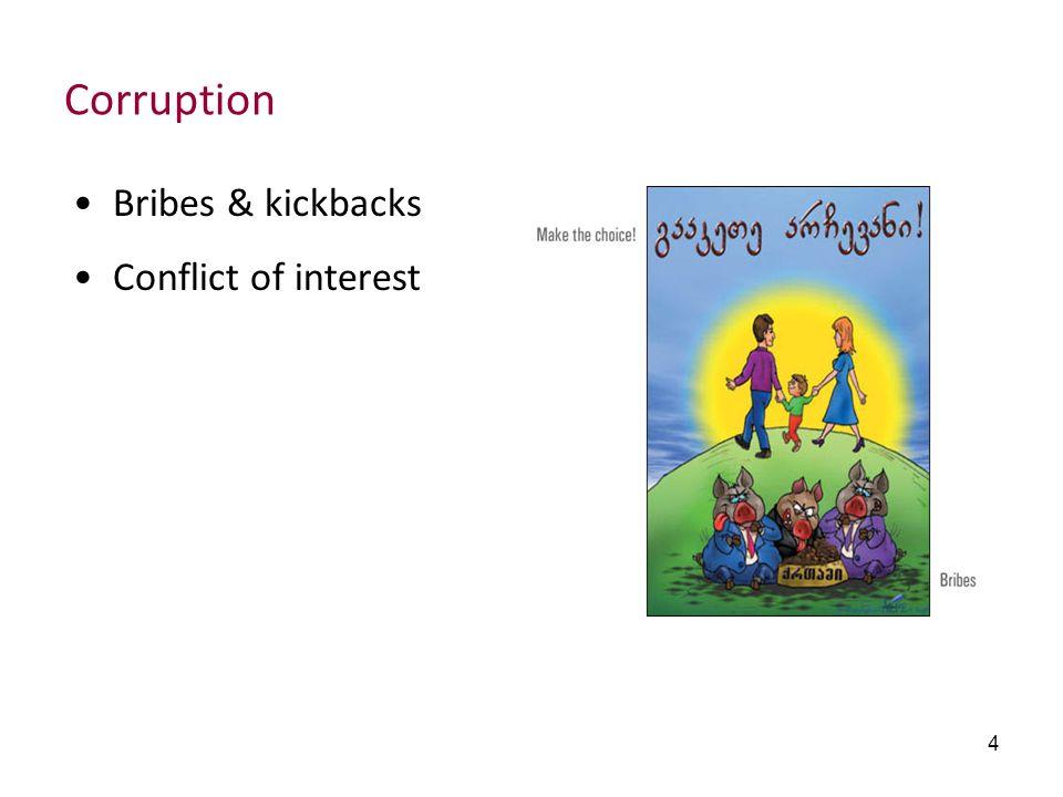 4 Corruption Bribes & kickbacks Conflict of interest