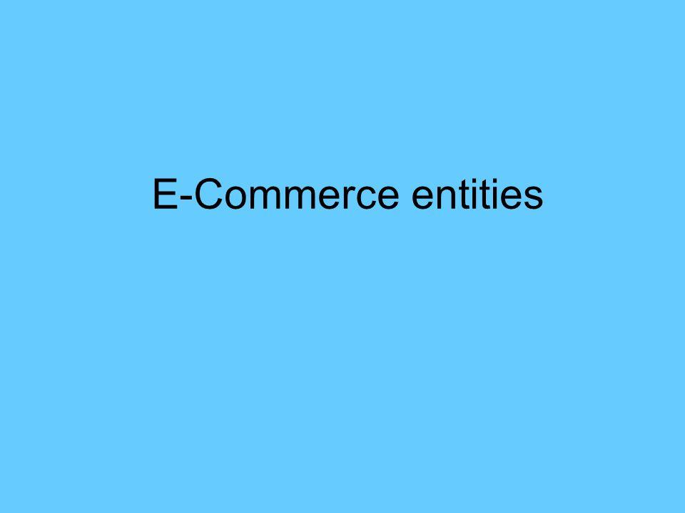 E-Commerce entities