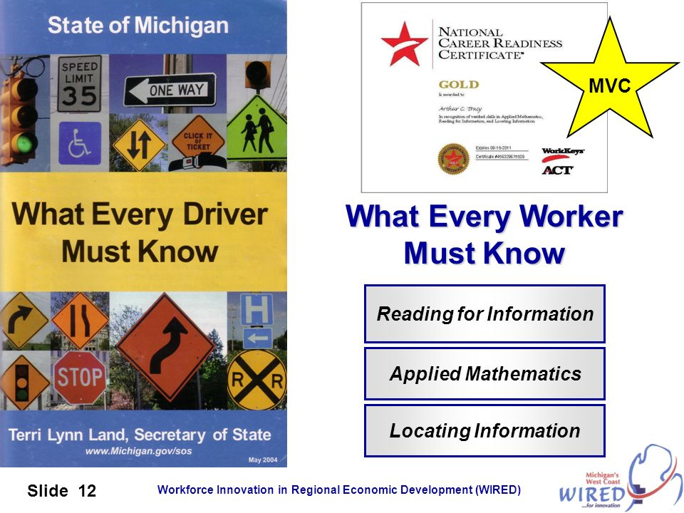 Workforce Innovation in Regional Economic Development (WIRED) Slide 12 What Every Worker Must Know Reading for Information Applied Mathematics Locatin