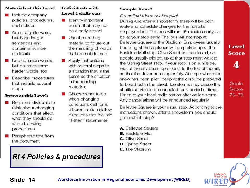 Workforce Innovation in Regional Economic Development (WIRED) Slide 14 RI 4 Policies & procedures