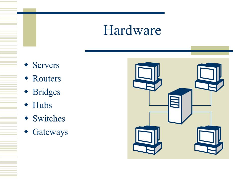Hardware Servers Routers Bridges Hubs Switches Gateways