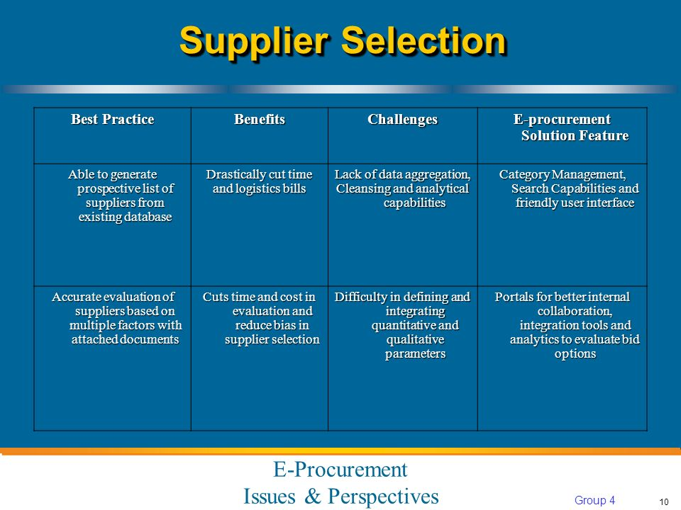 E-Procurement Issues & Perspectives 10 Group 4 Supplier Selection Best Practice BenefitsChallenges E-procurement Solution Feature Able to generate prospective list of suppliers from existing database Drastically cut time and logistics bills Lack of data aggregation, Cleansing and analytical capabilities Category Management, Search Capabilities and friendly user interface Accurate evaluation of suppliers based on multiple factors with attached documents Cuts time and cost in evaluation and reduce bias in supplier selection Difficulty in defining and integrating quantitative and qualitative parameters Portals for better internal collaboration, integration tools and analytics to evaluate bid options