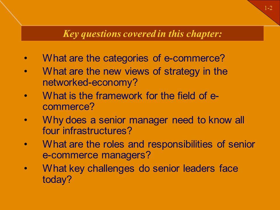 1-23 Exhibit 1.7: Relevant Disciplines for a Senior e-Commerce Executive Entrepreneurship Strategic Management Marketing Finance Operations and Logistics Accounting Technology New Media