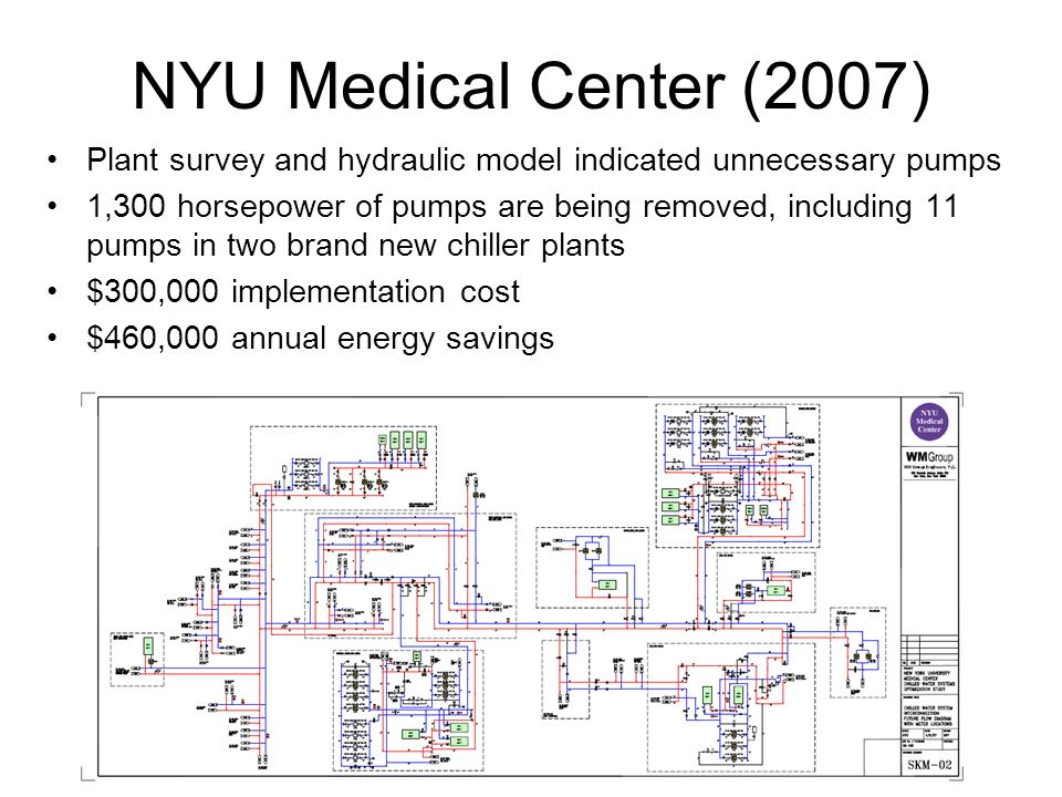 NYU Medical Center (2007) Plant survey and hydraulic model indicated unnecessary pumps 1,300 horsepower of pumps are being removed, including 11 pumps