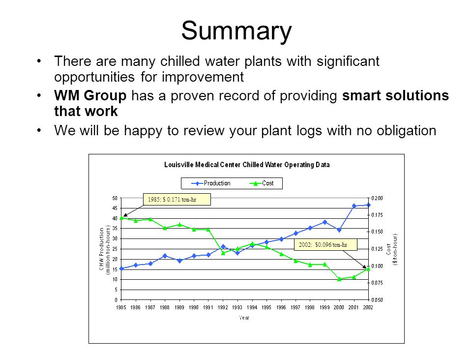 Summary There are many chilled water plants with significant opportunities for improvement WM Group has a proven record of providing smart solutions t