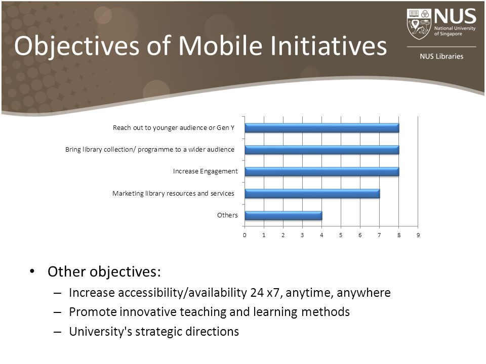 Objectives of Mobile Initiatives Other objectives: – Increase accessibility/availability 24 x7, anytime, anywhere – Promote innovative teaching and learning methods – University s strategic directions