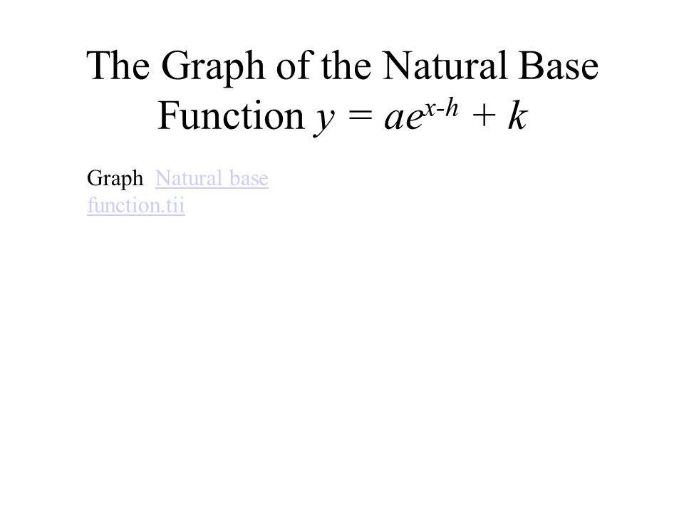 The Graph of the Natural Base Function y = ae x-h + k Exponential function Natural base function This function is an exponential function.