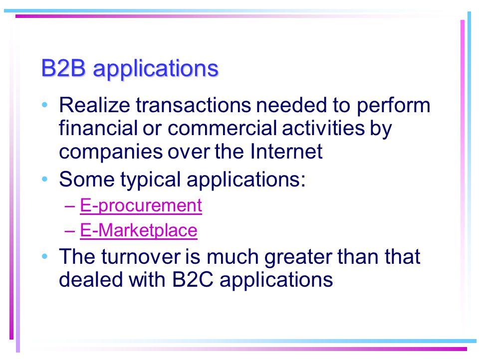 E-Commerce Portal What We offer