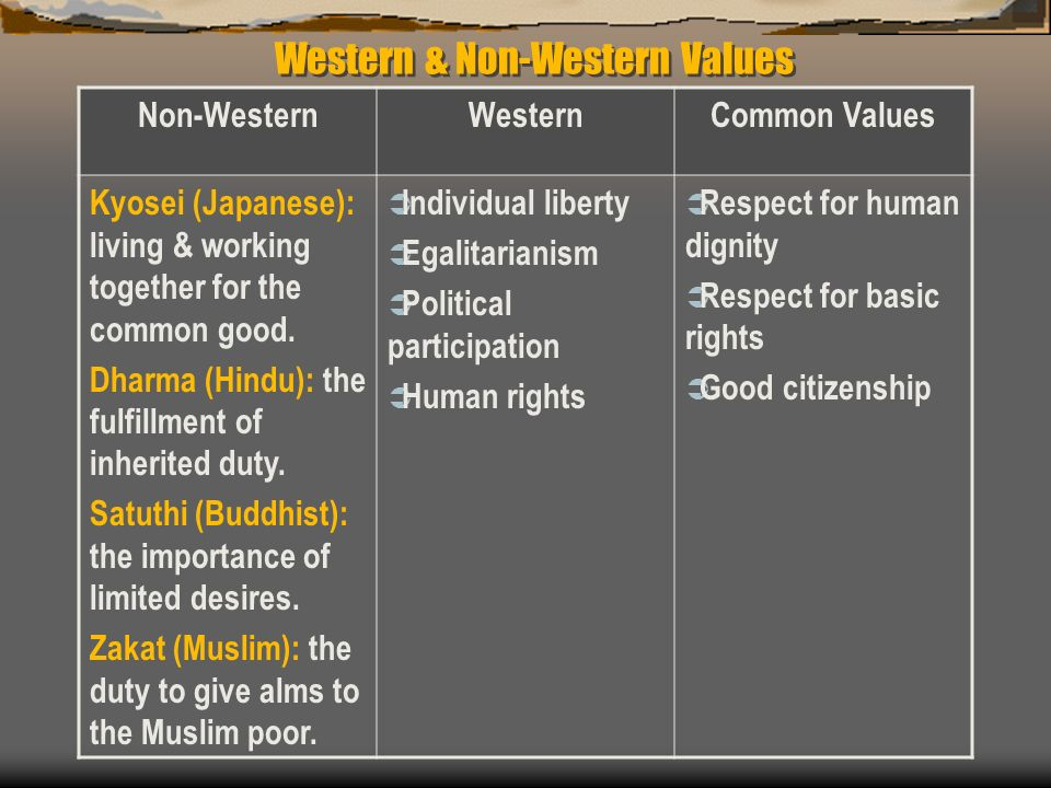 Western & Non-Western Values Non-WesternWesternCommon Values Kyosei (Japanese): living & working together for the common good. Dharma (Hindu): the ful