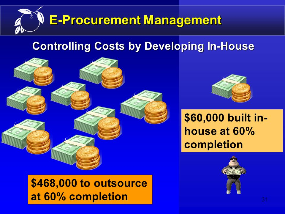 30 E-Procurement Management Cost Avoidance Purchasing & Contracts Division Fiscal Year Number of Staff* Total Purchases Bids/RFPs Issued 1993-9427$297