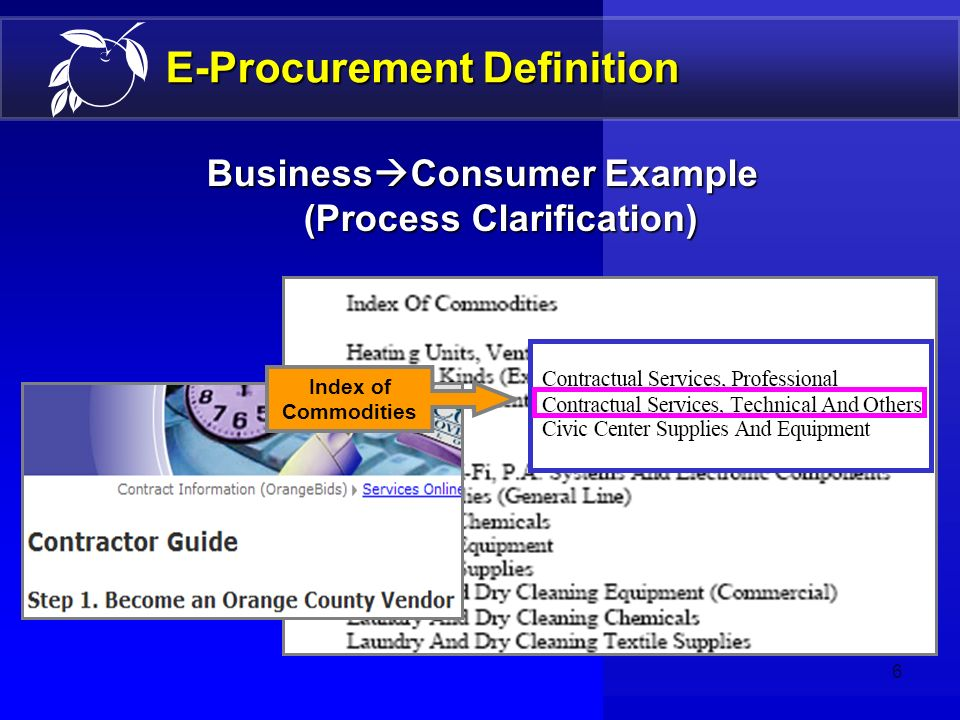 5 E-Procurement at Orange County Paint Business Business Example (M/WBE Vendor Search)
