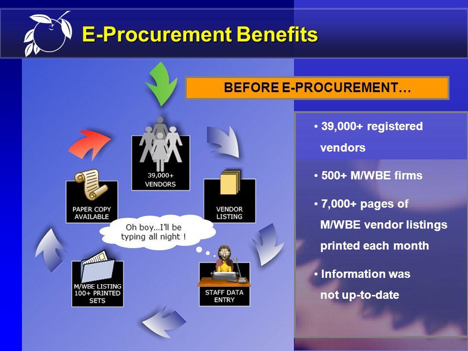 8 E-Procurement Benefits It Educates ! Clarifies Procedures ! Is Timely & Up-To-Date ! Saves Trees !