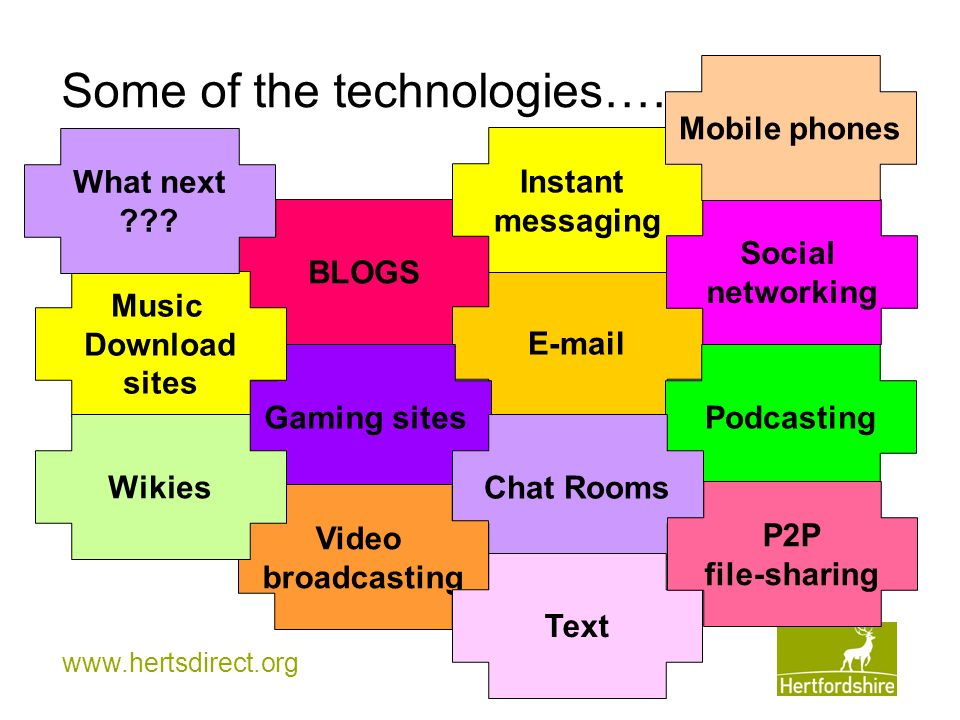 www.hertsdirect.org Some of the technologies…… BLOGS E-mail Podcasting Instant messaging Gaming sites Social networking Chat Rooms Mobile phones Video broadcasting Music Download sites Wikies What next ??.